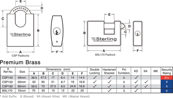 sterling-csp-spec-sheet.jpg