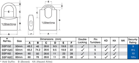 sterling-ssp-spec-sheet.jpg